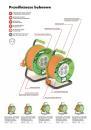 Przedłużacz bębnowy Acar M01803 50m pomarańczowy